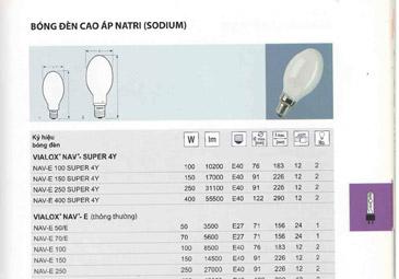 n-cao-ap-natri-sodium-son-e